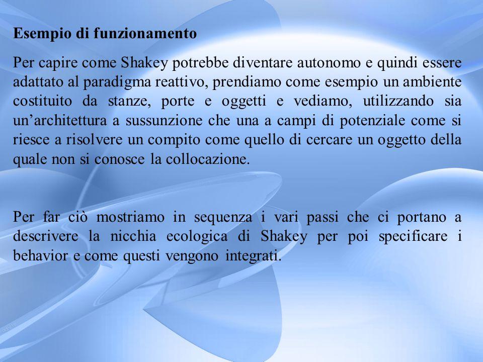 Step 1 Descrizione del task L'obiettivo di shakey è quello girare per delle stanze attraversare porte per individuare un oggetto di colore rosso e raggiungerlo.