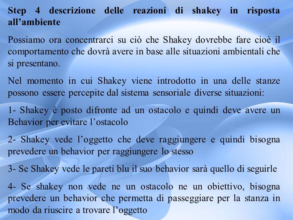 Step 4 descrizione delle reazioni di shakey in risposta all'ambiente Possiamo ora concentrarci su ciò che Shakey dovrebbe fare cioè il comportamento che dovrà avere in base alle situazioni ambientali che si presentano.