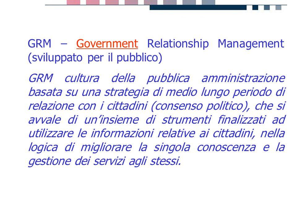 progetti servizi tecnologie GRM – Government Relationship Management (sviluppato per il pubblico) GRM cultura della pubblica amministrazione basata su