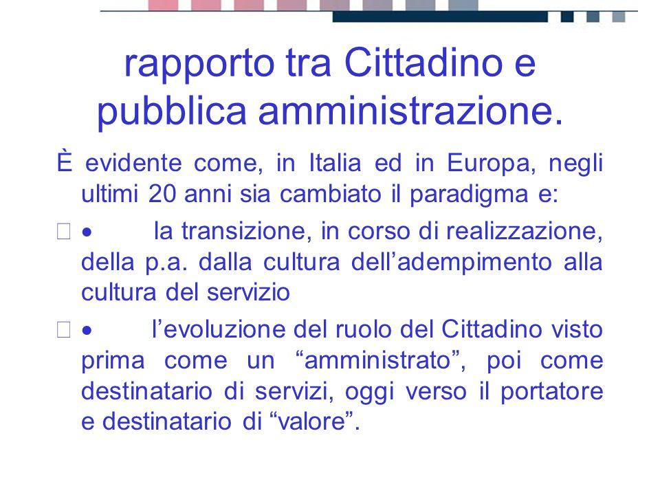 progetti servizi tecnologie rapporto tra Cittadino e pubblica amministrazione. È evidente come, in Italia ed in Europa, negli ultimi 20 anni sia cambi