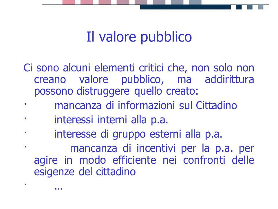 progetti servizi tecnologie Il valore pubblico Ci sono alcuni elementi critici che, non solo non creano valore pubblico, ma addirittura possono distru