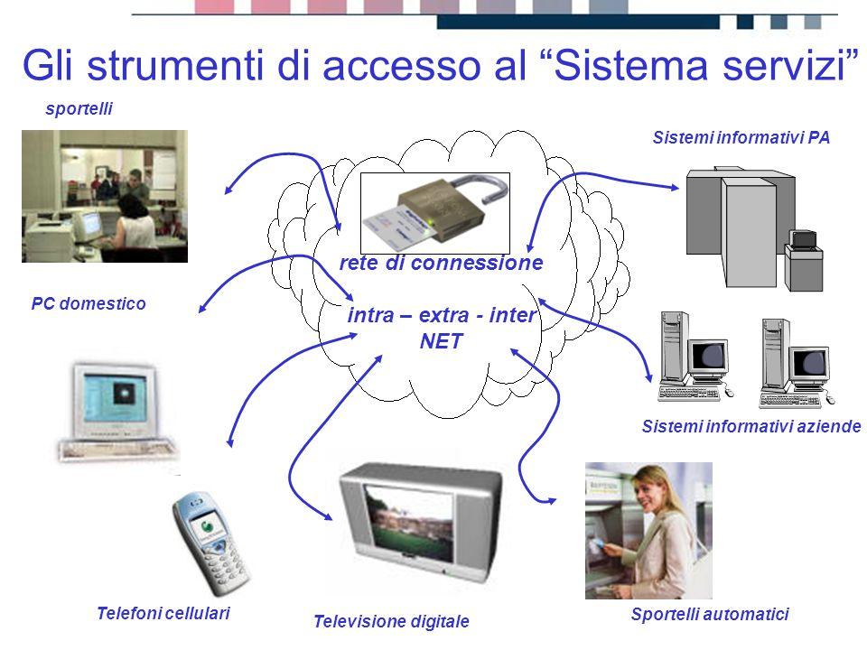progetti servizi tecnologie PC domestico Telefoni cellulari Televisione digitale Sportelli automatici Sistemi informativi aziende Sistemi informativi