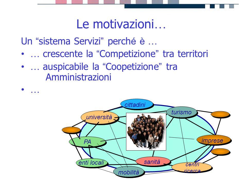 """progetti servizi tecnologie Le motivazioni … Un """" sistema Servizi """" perch é è … … crescente la """" Competizione """" tra territori … auspicabile la """" Coope"""