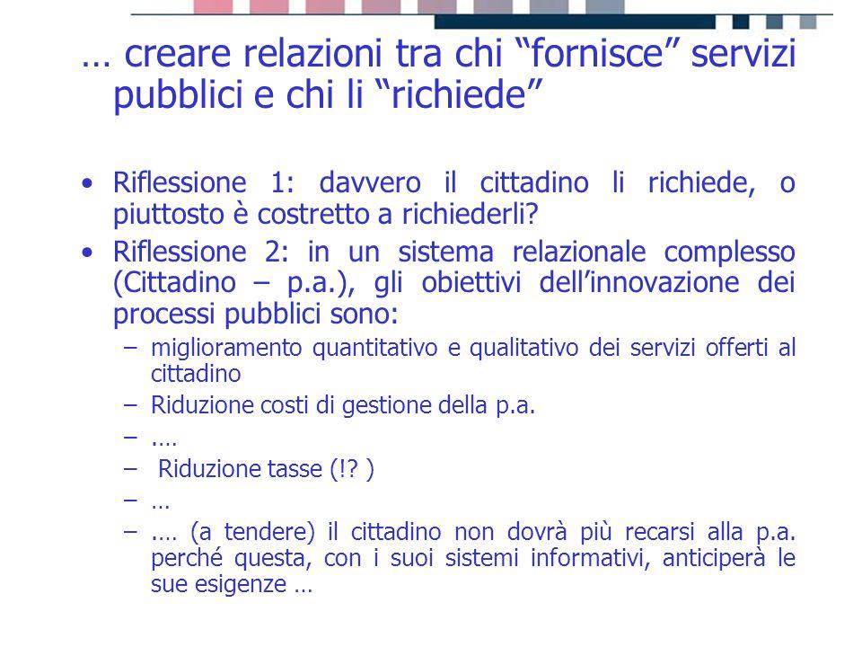 """progetti servizi tecnologie … creare relazioni tra chi """"fornisce"""" servizi pubblici e chi li """"richiede"""" Riflessione 1: davvero il cittadino li richiede"""