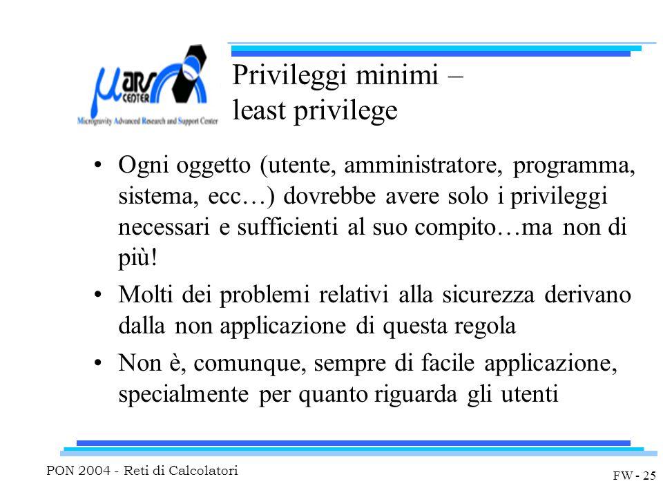 PON 2004 - Reti di Calcolatori FW - 25 Privileggi minimi – least privilege Ogni oggetto (utente, amministratore, programma, sistema, ecc…) dovrebbe avere solo i privileggi necessari e sufficienti al suo compito…ma non di più.