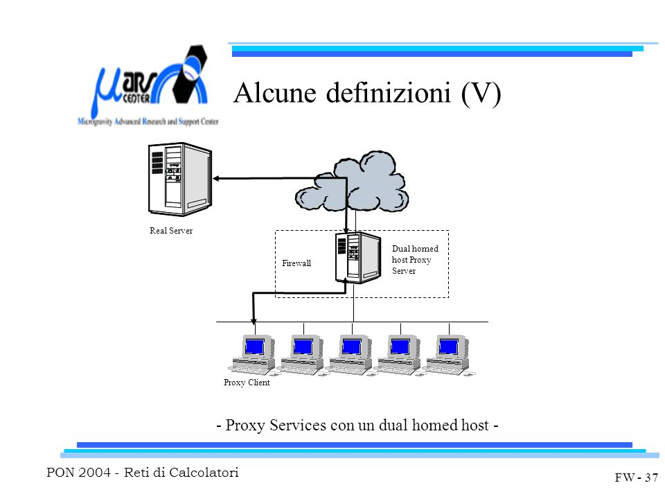 PON 2004 - Reti di Calcolatori FW - 37 Alcune definizioni (V) - Proxy Services con un dual homed host - Dual homed host Proxy Server Firewall Proxy Client Real Server
