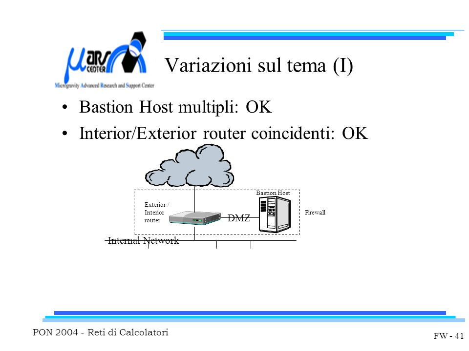 PON 2004 - Reti di Calcolatori FW - 41 Variazioni sul tema (I) Bastion Host multipli: OK Interior/Exterior router coincidenti: OK Exterior / Interior router Bastion Host DMZ Internal Network Firewall