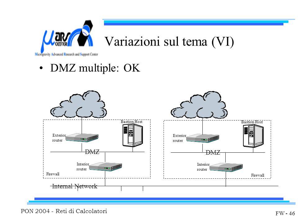 PON 2004 - Reti di Calcolatori FW - 46 Variazioni sul tema (VI) DMZ multiple: OK Exterior router Interior router Bastion Host DMZ Internal Network Fir