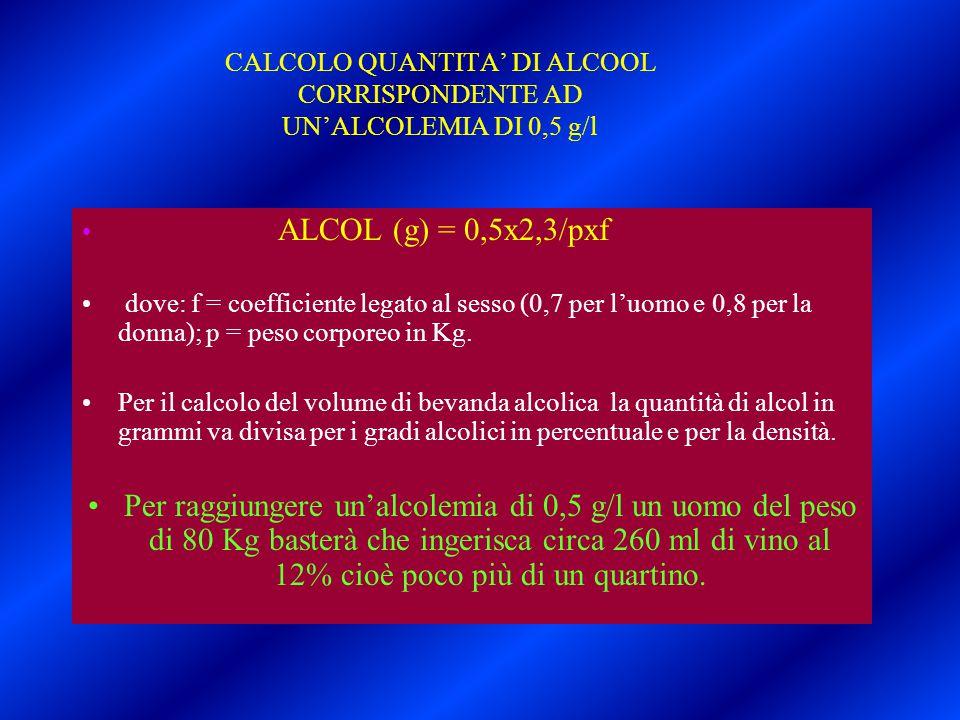 CALCOLO QUANTITA' DI ALCOOL CORRISPONDENTE AD UN'ALCOLEMIA DI 0,5 g/l ALCOL (g) = 0,5x2,3/pxf dove: f = coefficiente legato al sesso (0,7 per l'uomo e