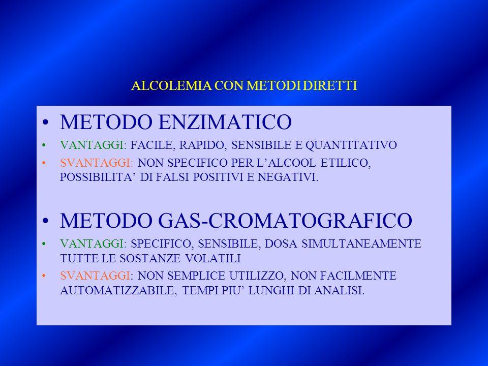 ALCOLEMIA CON METODI DIRETTI METODO ENZIMATICO VANTAGGI: FACILE, RAPIDO, SENSIBILE E QUANTITATIVO SVANTAGGI: NON SPECIFICO PER L'ALCOOL ETILICO, POSSI