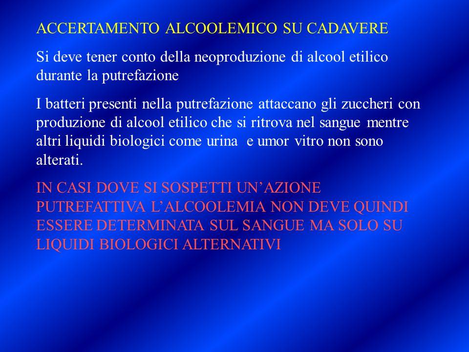 ACCERTAMENTO ALCOOLEMICO SU CADAVERE Si deve tener conto della neoproduzione di alcool etilico durante la putrefazione I batteri presenti nella putref