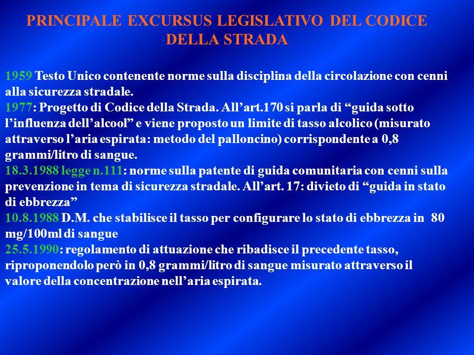 PRINCIPALE EXCURSUS LEGISLATIVO DEL CODICE DELLA STRADA 1959 Testo Unico contenente norme sulla disciplina della circolazione con cenni alla sicurezza