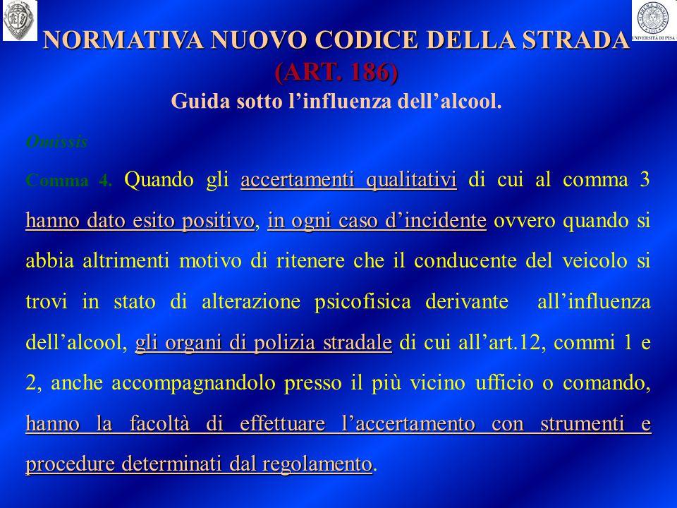 NORMATIVA NUOVO CODICE DELLA STRADA (ART. 186) Guida sotto l'influenza dell'alcool. Omissis accertamenti qualitativi hanno dato esito positivoin ogni