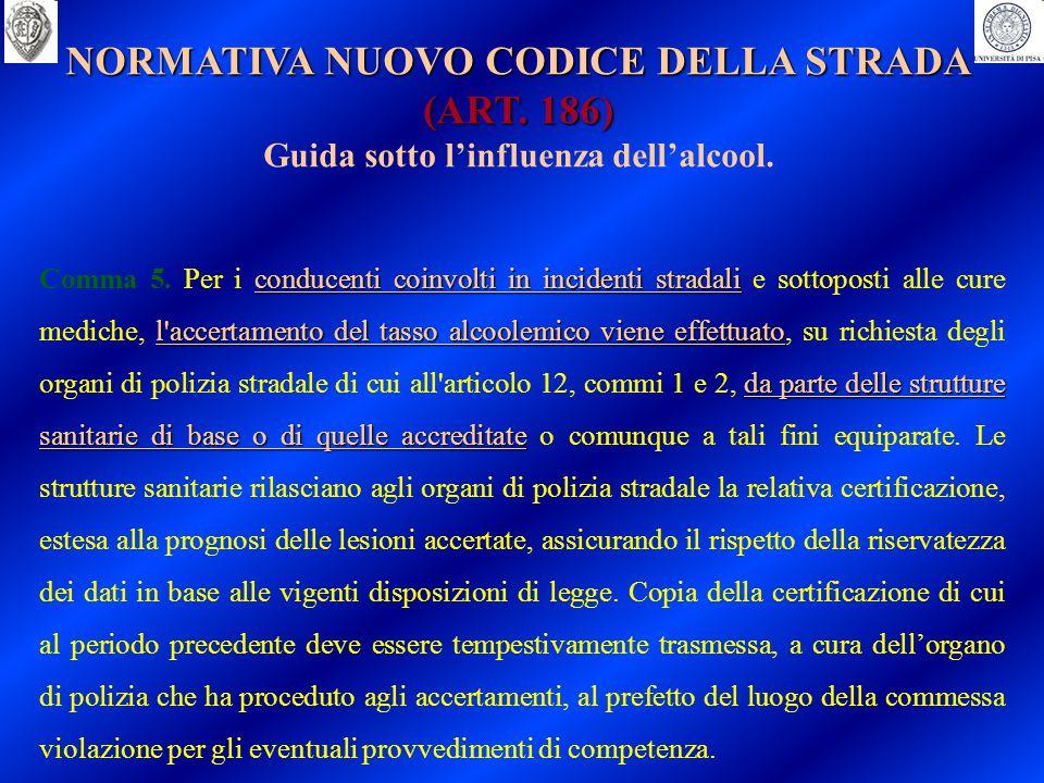 NORMATIVA NUOVO CODICE DELLA STRADA (ART. 186) Guida sotto l'influenza dell'alcool. conducenti coinvolti in incidenti stradali l'accertamento del tass
