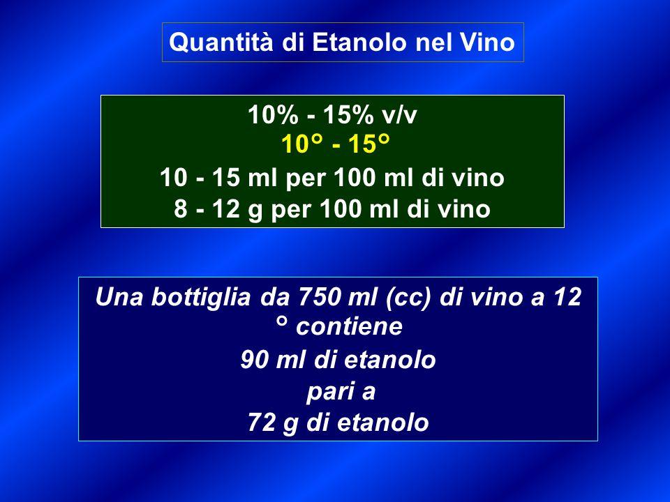 Quantità di Etanolo nel Vino 10% - 15% v/v 10° - 15° 10 - 15 ml per 100 ml di vino 8 - 12 g per 100 ml di vino Una bottiglia da 750 ml (cc) di vino a