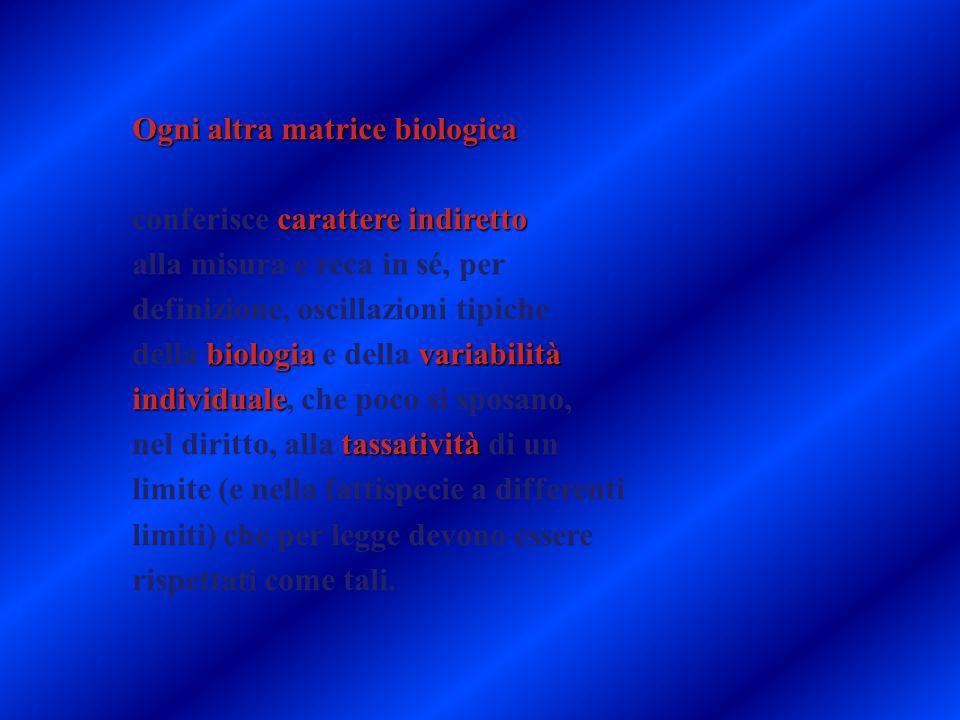 Ogni altra matrice biologica carattere indiretto conferisce carattere indiretto alla misura e reca in sé, per definizione, oscillazioni tipiche biolog