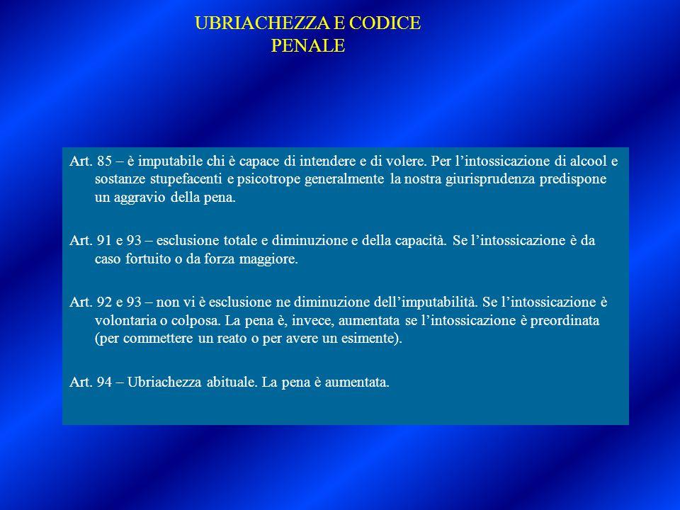 UBRIACHEZZA E CODICE PENALE Art. 85 – è imputabile chi è capace di intendere e di volere. Per l'intossicazione di alcool e sostanze stupefacenti e psi