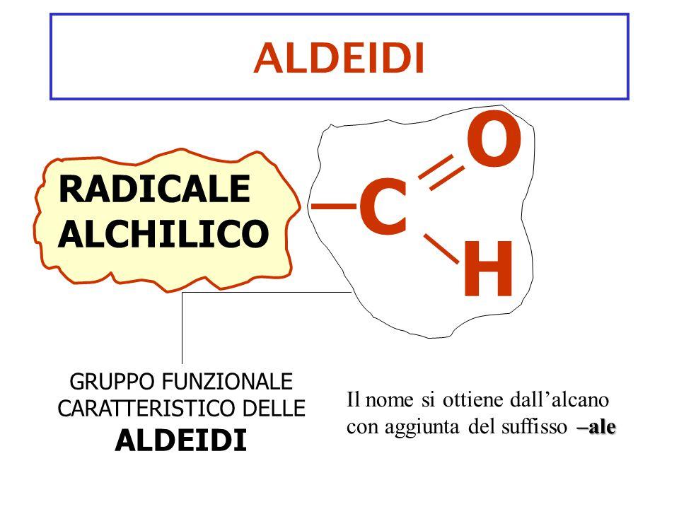 ALDEIDI RADICALE ALCHILICO GRUPPO FUNZIONALE CARATTERISTICO DELLE ALDEIDI O C H –ale Il nome si ottiene dall'alcano con aggiunta del suffisso –ale