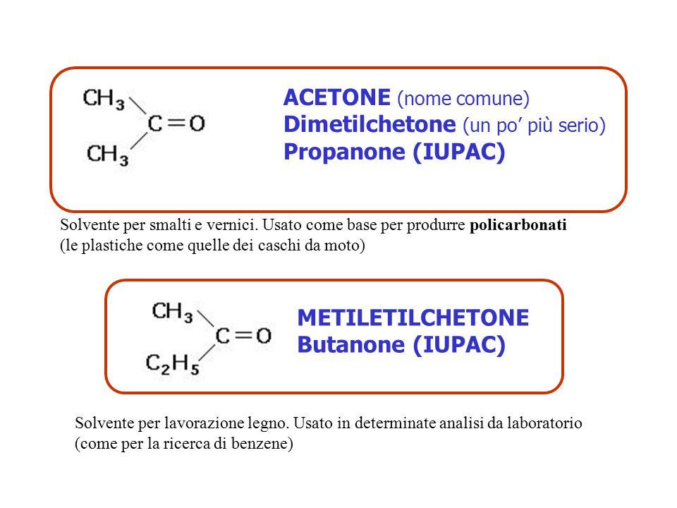 ACETONE (nome comune) Dimetilchetone (un po' più serio) Propanone (IUPAC) METILETILCHETONE Butanone (IUPAC) Solvente per lavorazione legno. Usato in d