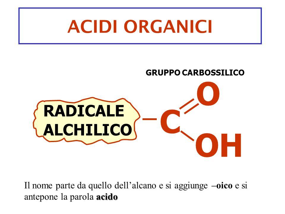 RADICALE ALCHILICO C O OH acido Il nome parte da quello dell'alcano e si aggiunge –oico e si antepone la parola acido GRUPPO CARBOSSILICO ACIDI ORGANI