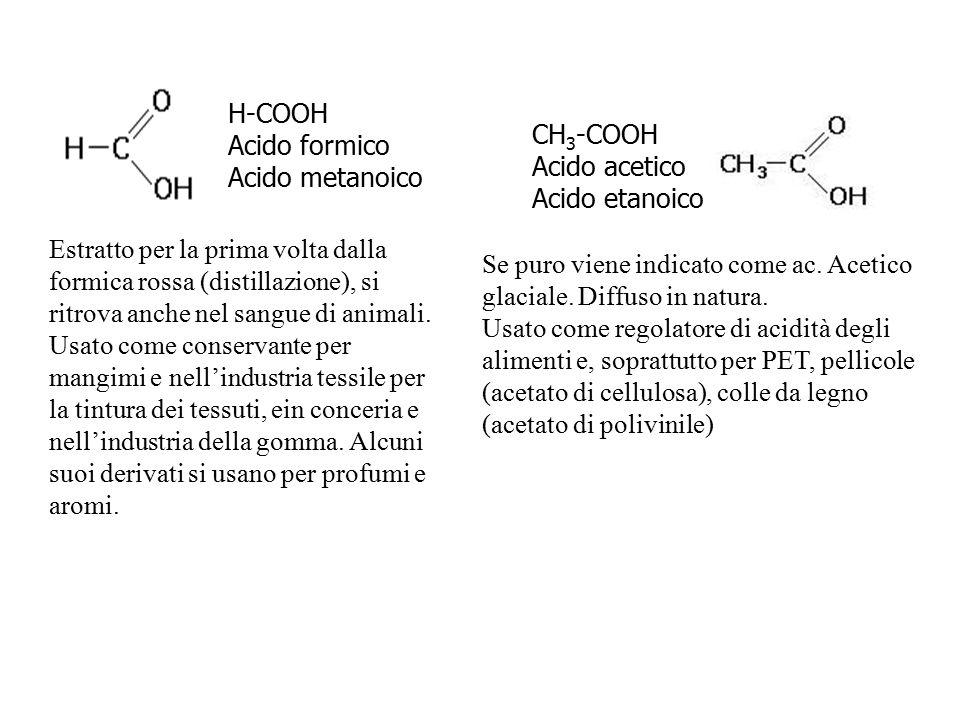 H-COOH Acido formico Acido metanoico CH 3 -COOH Acido acetico Acido etanoico Estratto per la prima volta dalla formica rossa (distillazione), si ritro