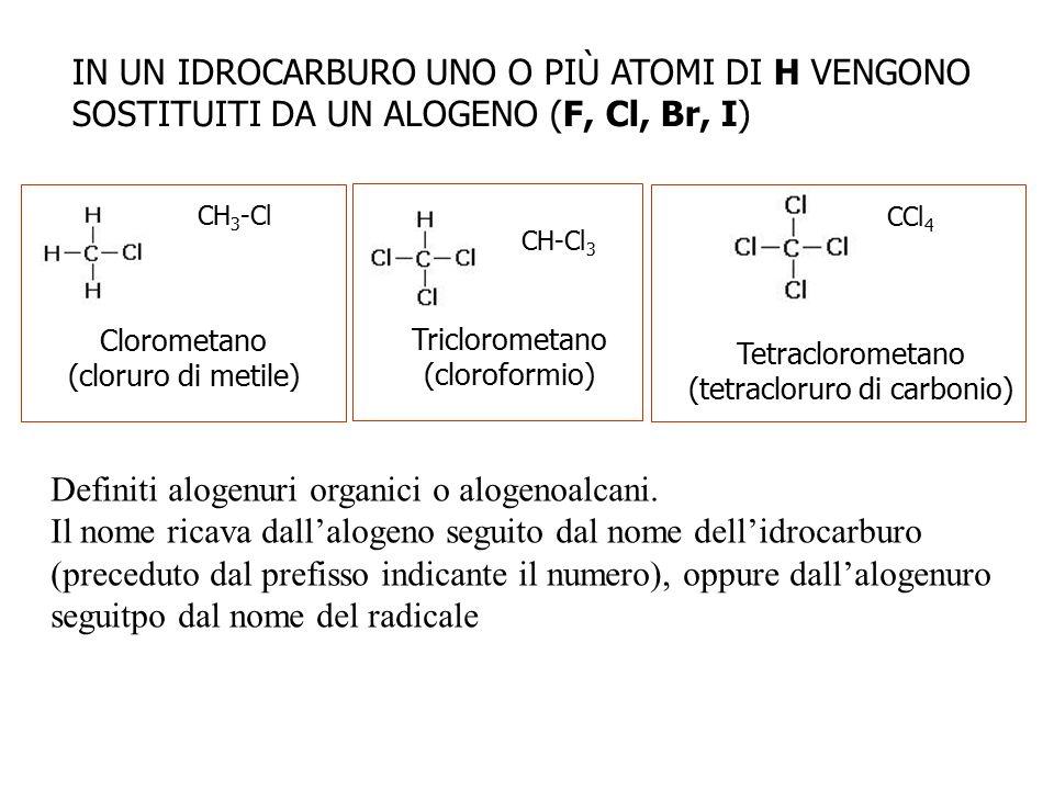 IN UN IDROCARBURO UNO O PIÙ ATOMI DI H VENGONO SOSTITUITI DA UN ALOGENO (F, Cl, Br, I) CH 3 -Cl Clorometano (cloruro di metile) CH-Cl 3 Triclorometano