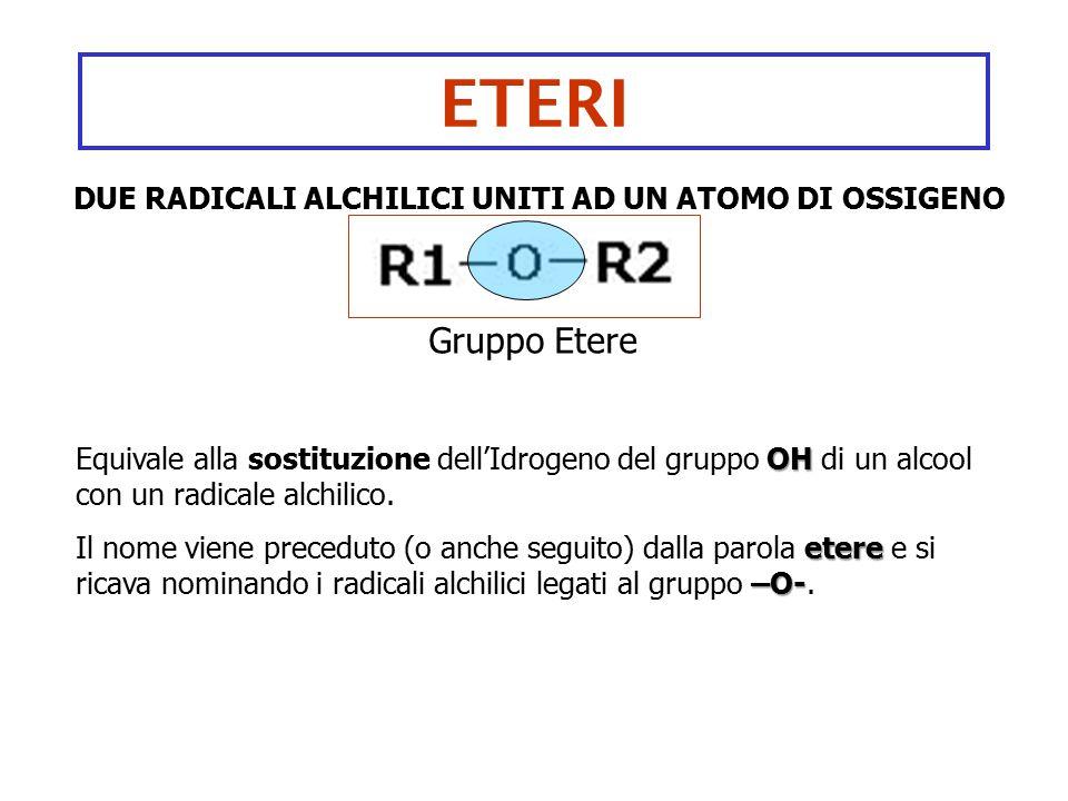 ETERI DUE RADICALI ALCHILICI UNITI AD UN ATOMO DI OSSIGENO OH Equivale alla sostituzione dell'Idrogeno del gruppo OH di un alcool con un radicale alch