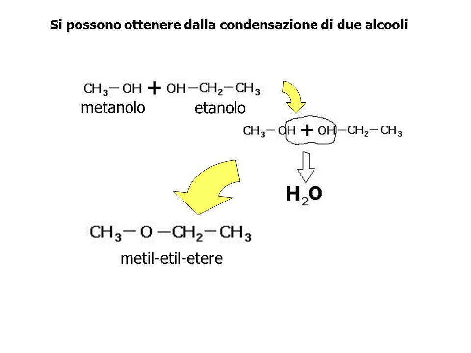 Si possono ottenere dalla condensazione di due alcooli metil-etil-etere metanolo etanolo