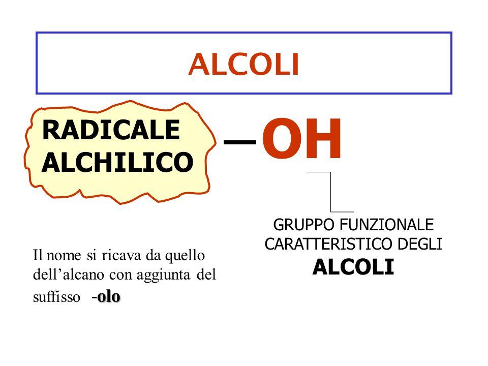 ALCOLI RADICALE ALCHILICO OH GRUPPO FUNZIONALE CARATTERISTICO DEGLI ALCOLI olo Il nome si ricava da quello dell'alcano con aggiunta del suffisso -olo