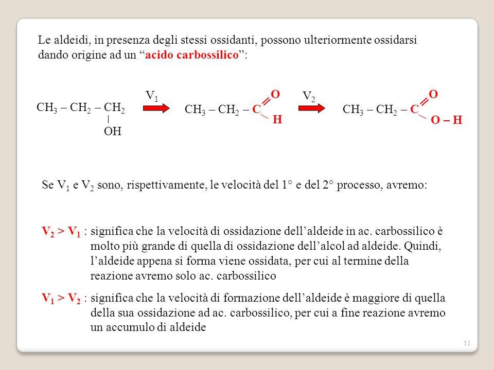 """11 Le aldeidi, in presenza degli stessi ossidanti, possono ulteriormente ossidarsi dando origine ad un """"acido carbossilico"""": CH 3 – CH 2 – CH 2 OH CH"""