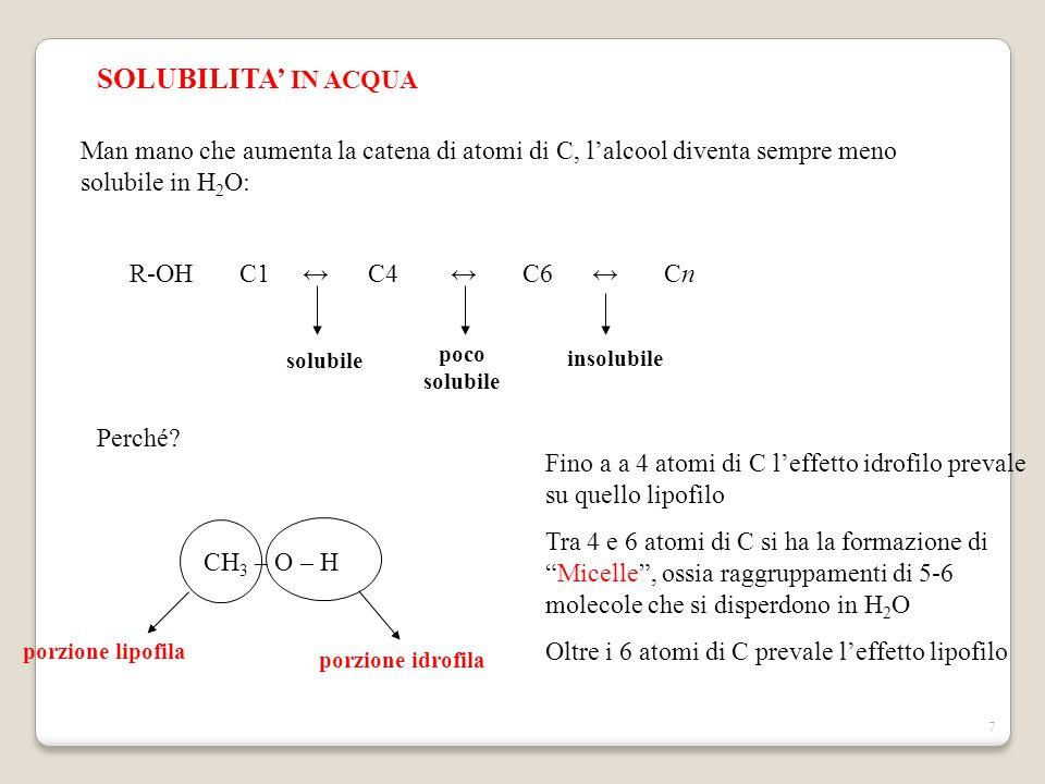 7 SOLUBILITA' IN ACQUA Man mano che aumenta la catena di atomi di C, l'alcool diventa sempre meno solubile in H 2 O: R-OH C1 ↔ C4 ↔ C6 ↔ Cn solubile p