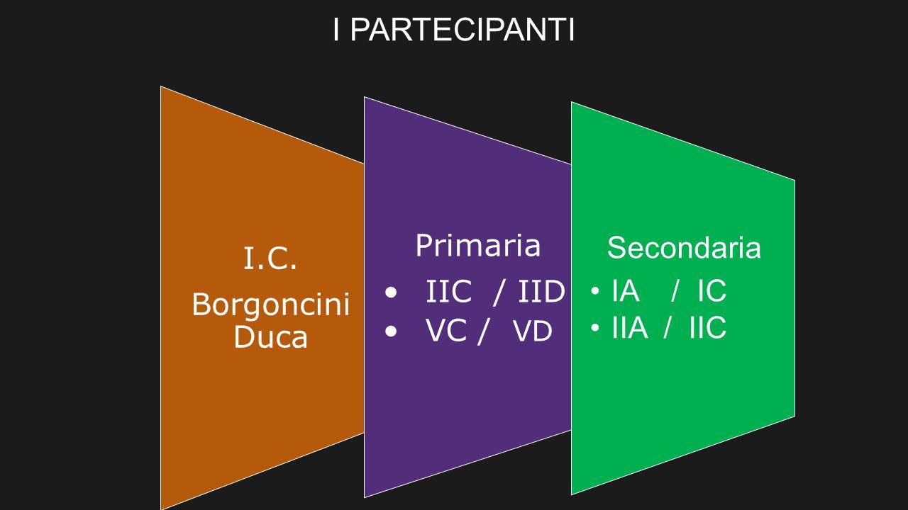 I.C. Borgoncini Duca Primaria IIC / IID VC / VD Secondaria IA / IC IIA / IIC I PARTECIPANTI