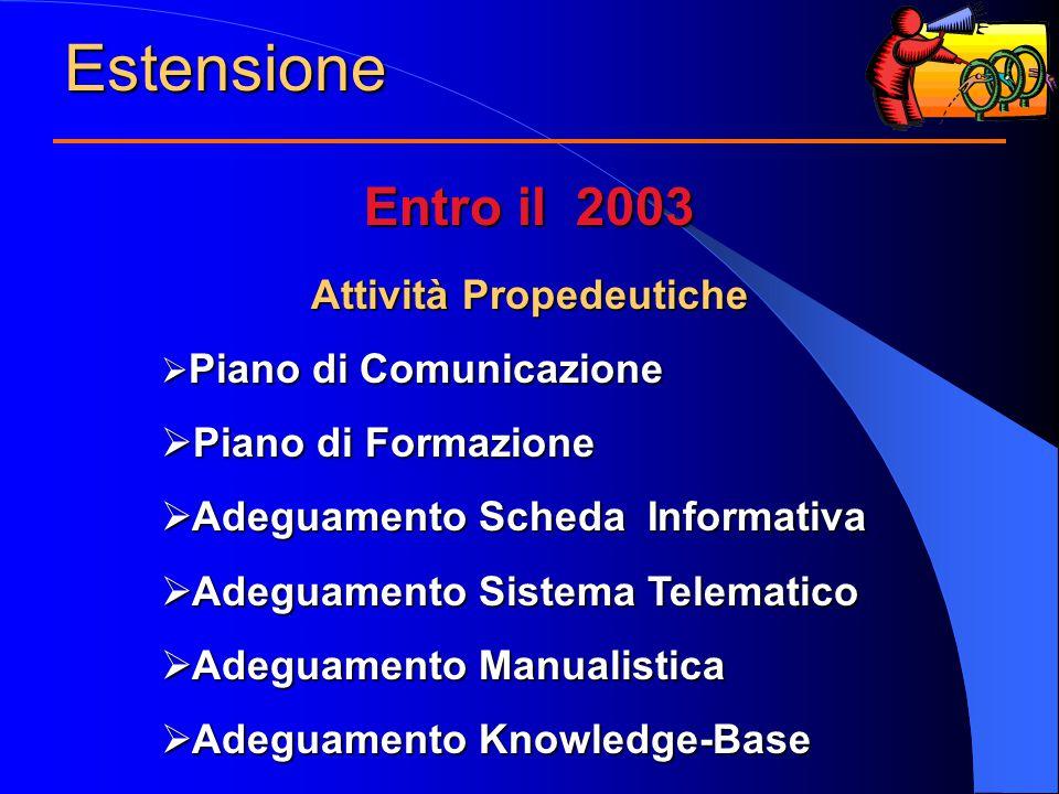 Estensione Entro il 2003 Attività Propedeutiche  Piano di Comunicazione  Piano di Formazione  Adeguamento Scheda Informativa  Adeguamento Sistema Telematico  Adeguamento Manualistica  Adeguamento Knowledge-Base