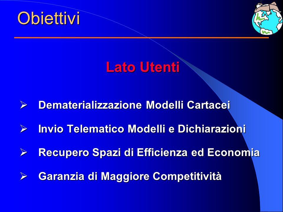 Obiettivi Lato Utenti  Dematerializzazione Modelli Cartacei  Invio Telematico Modelli e Dichiarazioni  Recupero Spazi di Efficienza ed Economia  Garanzia di Maggiore Competitività