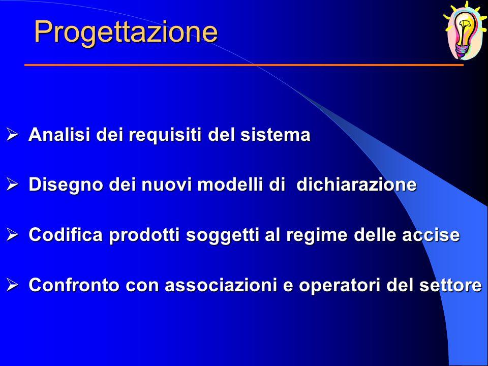 Progettazione  Analisi dei requisiti del sistema  Disegno dei nuovi modelli di dichiarazione  Codifica prodotti soggetti al regime delle accise  Confronto con associazioni e operatori del settore