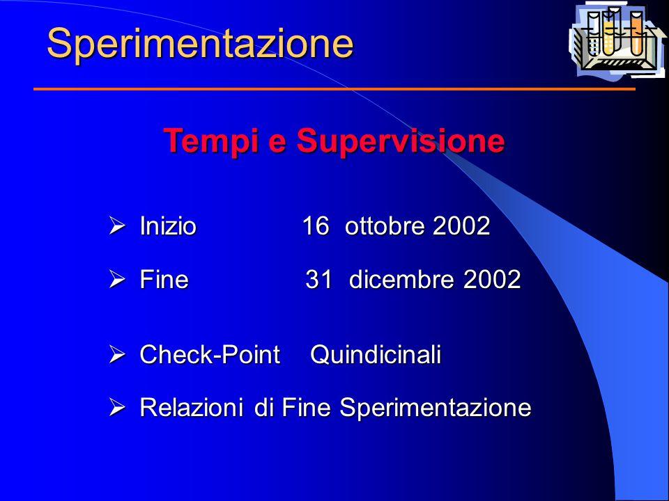 Sperimentazione  Inizio 16 ottobre 2002  Fine 31 dicembre 2002  Check-Point Quindicinali  Relazioni di Fine Sperimentazione Tempi e Supervisione