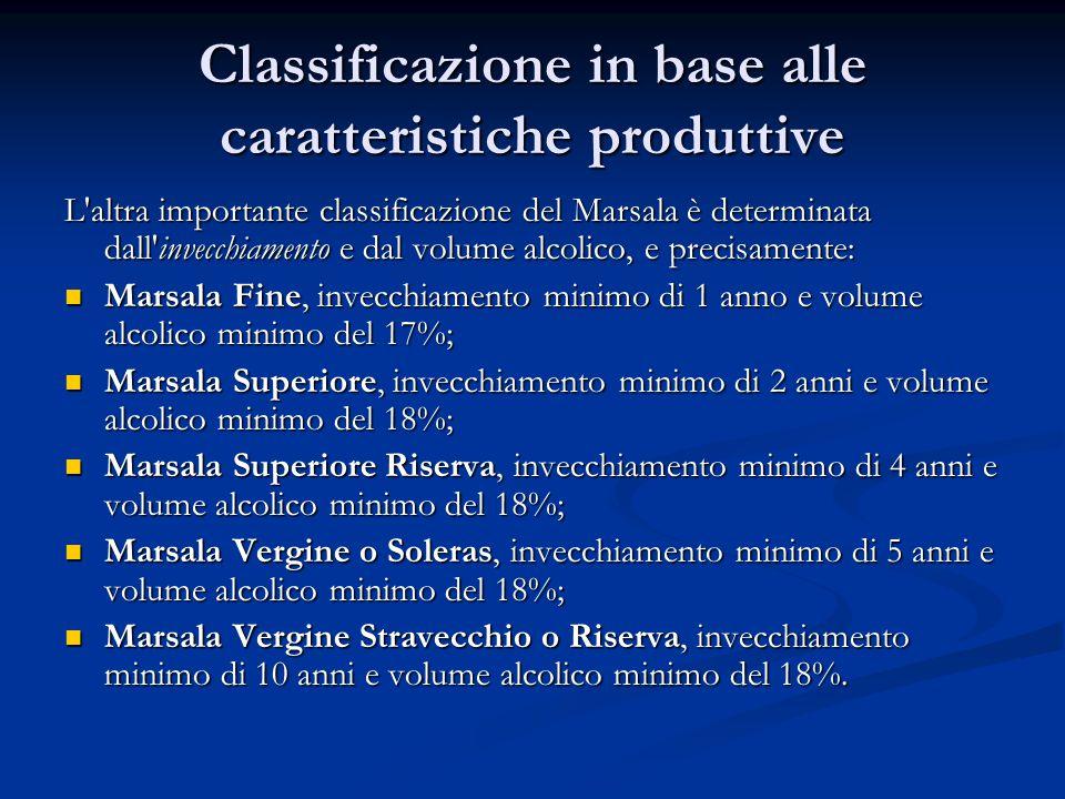 Classificazione in base alle caratteristiche produttive L'altra importante classificazione del Marsala è determinata dall'invecchiamento e dal volume