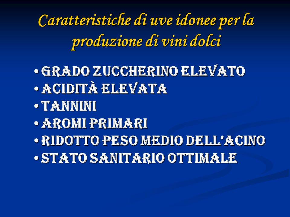 Caratteristiche di uve idonee per la produzione di vini dolci Grado zuccherino elevatoGrado zuccherino elevato Acidità elevataAcidità elevata TanniniT