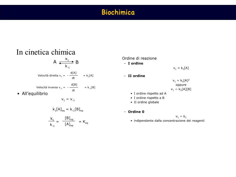 Biochimica In cinetica chimica