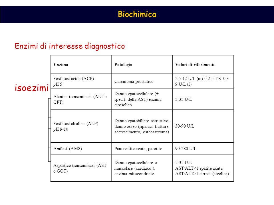 Biochimica LDH-1 Cuore; RBC (emolisi rende campione inidoneo!) Infarto mioc.; emolisi (LD1>LD2) LDH-2 (norm. maggioritario)ReneInfarto renale LDH-3 Po