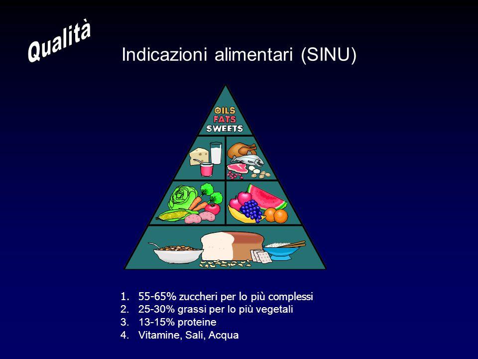 1.55-65% zuccheri per lo più complessi 2.25-30% grassi per lo più vegetali 3.13-15% proteine 4.Vitamine, Sali, Acqua Indicazioni alimentari (SINU)