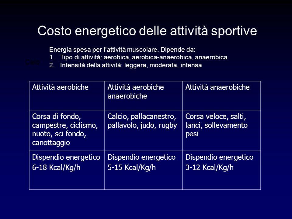 Costo energetico delle attività sportive Calo Energia spesa per l'attività muscolare. Dipende da: 1.Tipo di attività: aerobica, aerobica-anaerobica, a