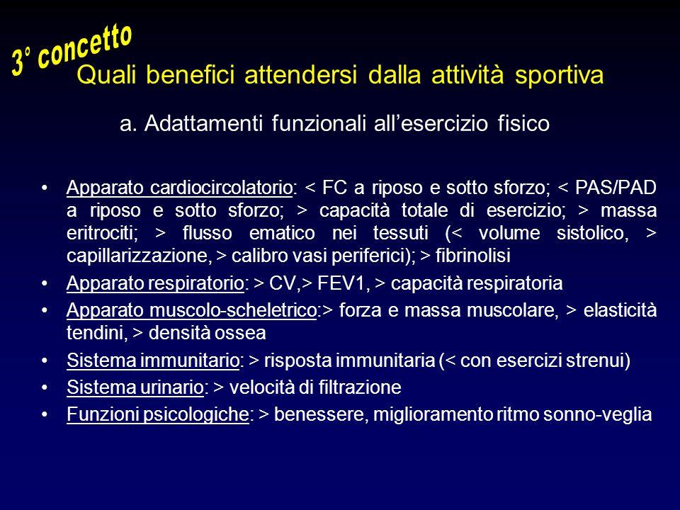 a. Adattamenti funzionali all'esercizio fisico Apparato cardiocircolatorio: capacità totale di esercizio; > massa eritrociti; > flusso ematico nei tes