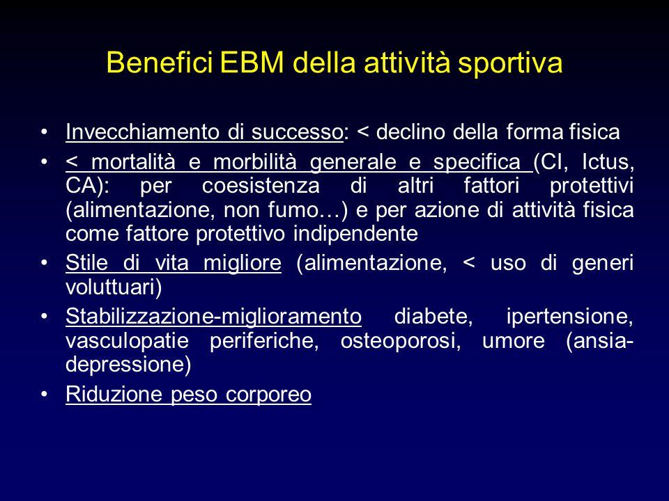 Benefici EBM della attività sportiva Invecchiamento di successo: < declino della forma fisica < mortalità e morbilità generale e specifica (CI, Ictus,
