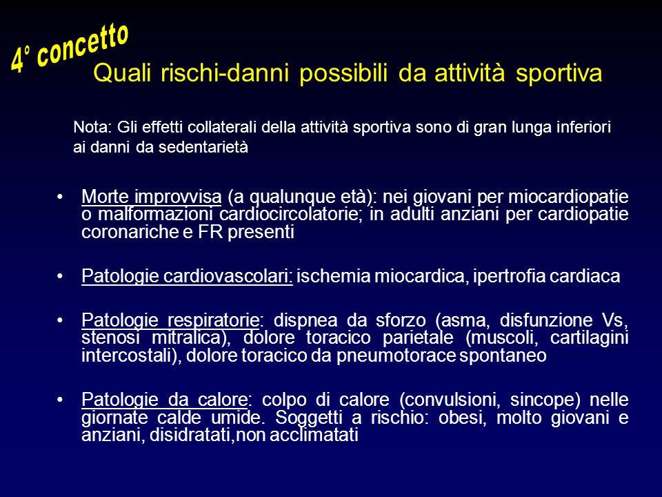 Quali rischi-danni possibili da attività sportiva Morte improvvisa (a qualunque età): nei giovani per miocardiopatie o malformazioni cardiocircolatori