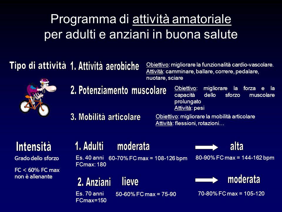 Programma di attività amatoriale per adulti e anziani in buona salute Obiettivo: migliorare la funzionalità cardio-vascolare. Attività: camminare, bal