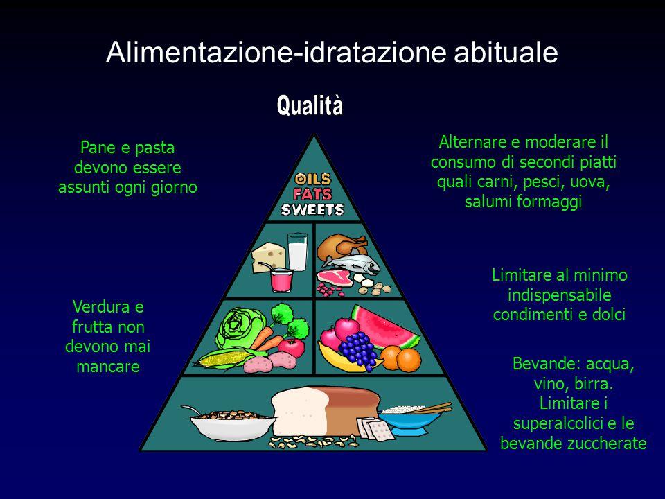Pane e pasta devono essere assunti ogni giorno Verdura e frutta non devono mai mancare Alternare e moderare il consumo di secondi piatti quali carni,