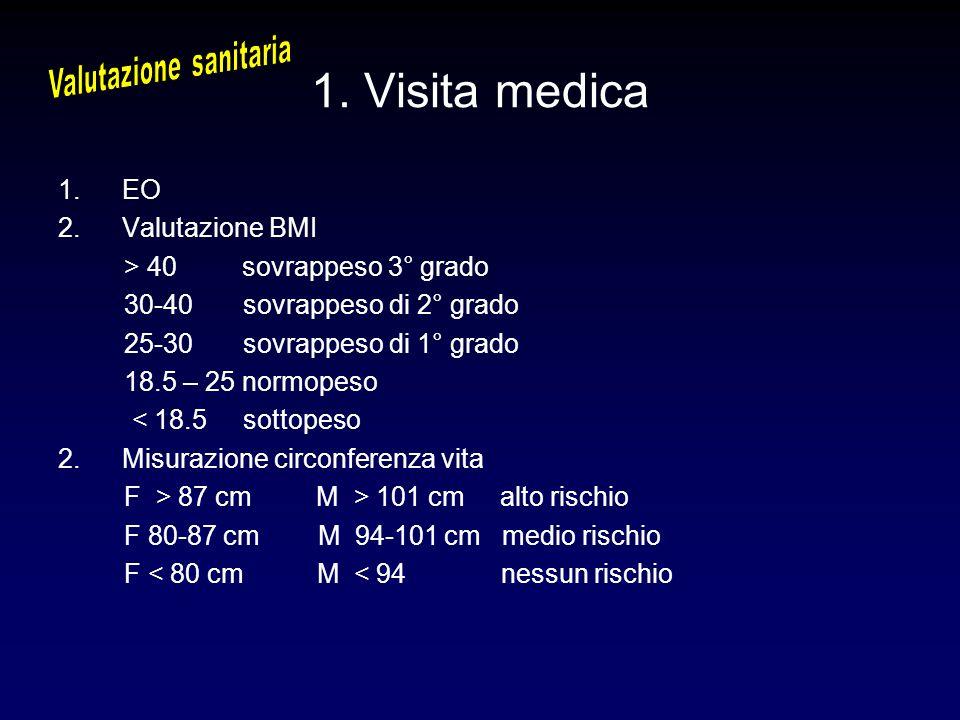 1. Visita medica 1.EO 2.Valutazione BMI > 40 sovrappeso 3° grado 30-40 sovrappeso di 2° grado 25-30 sovrappeso di 1° grado 18.5 – 25 normopeso < 18.5