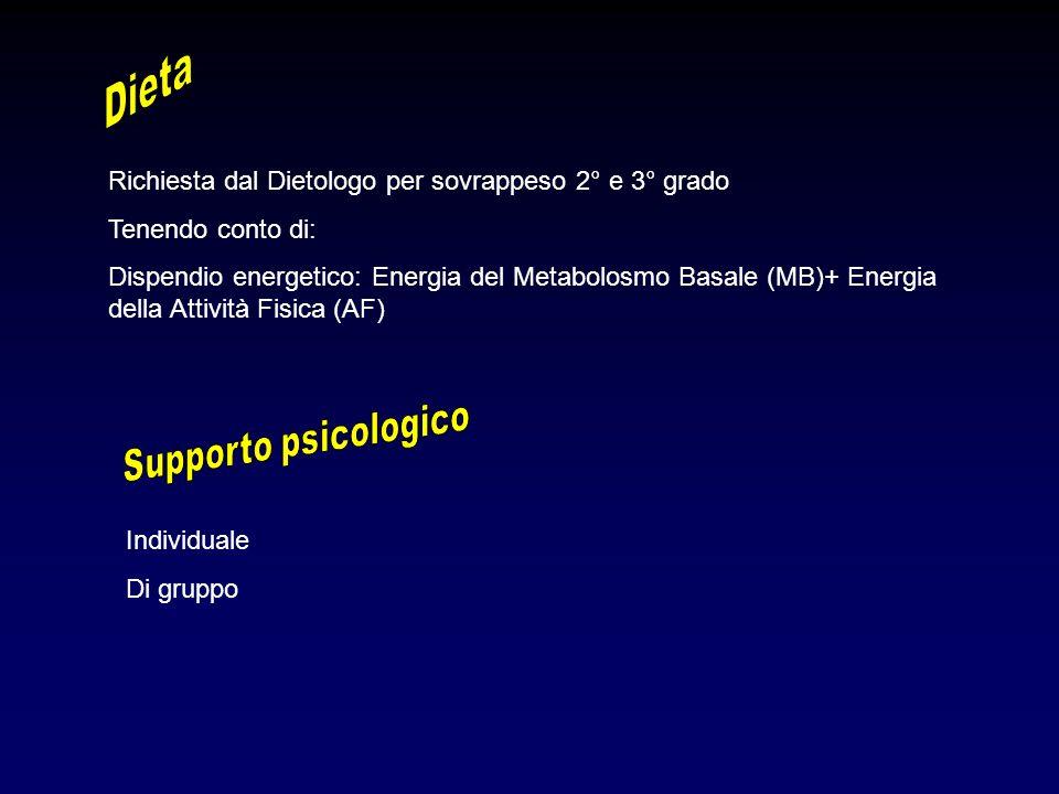 Richiesta dal Dietologo per sovrappeso 2° e 3° grado Tenendo conto di: Dispendio energetico: Energia del Metabolosmo Basale (MB)+ Energia della Attivi