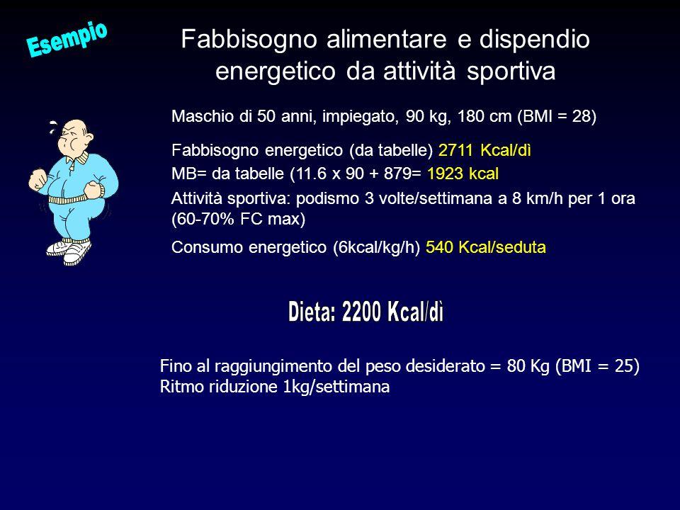 Fabbisogno alimentare e dispendio energetico da attività sportiva Maschio di 50 anni, impiegato, 90 kg, 180 cm (BMI = 28) Fabbisogno energetico (da ta